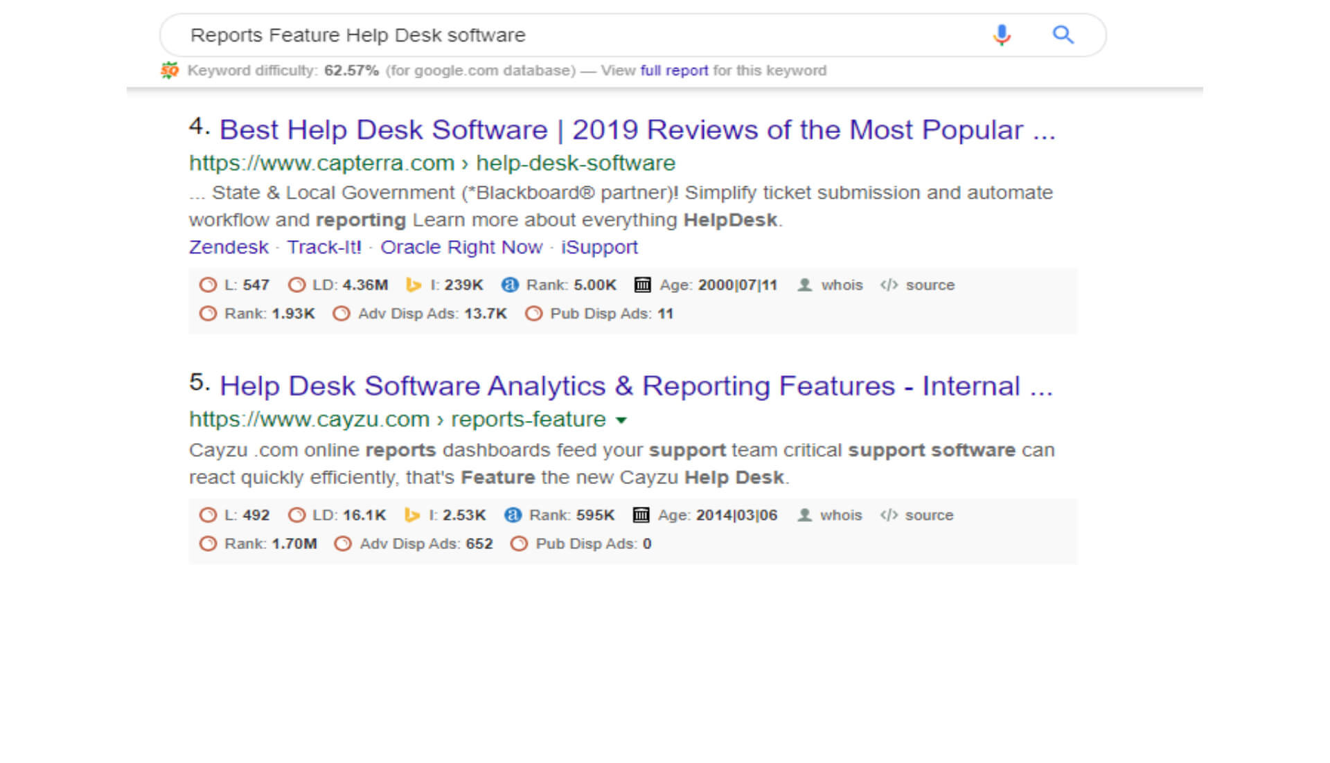 Reports Feature Help Desk software