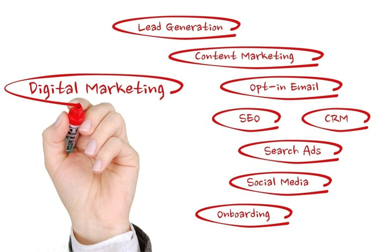 What is the Scope of Digital Marketing Canada