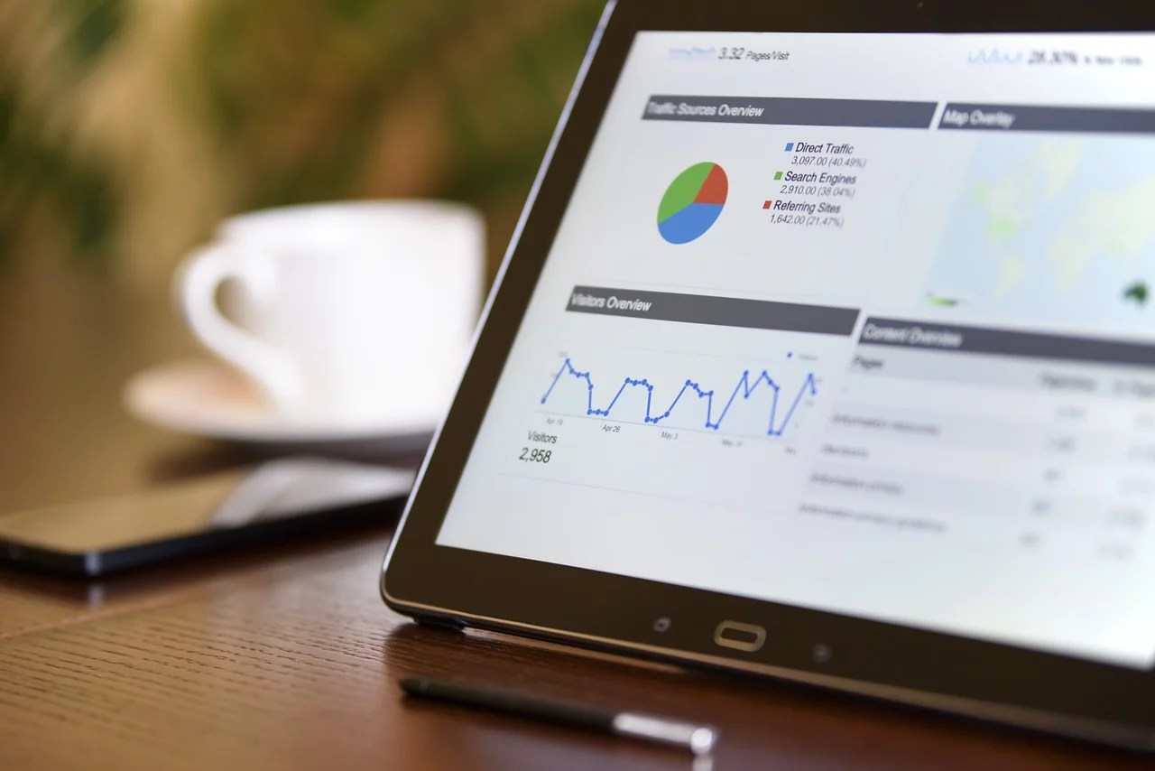 Best white label SEO pricing Canada