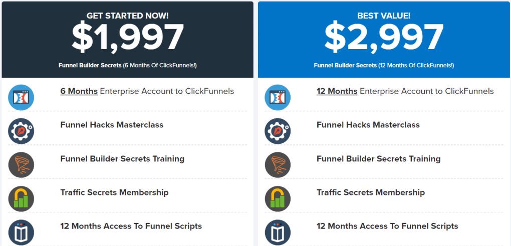ClickFunnels Pricing Plans cost