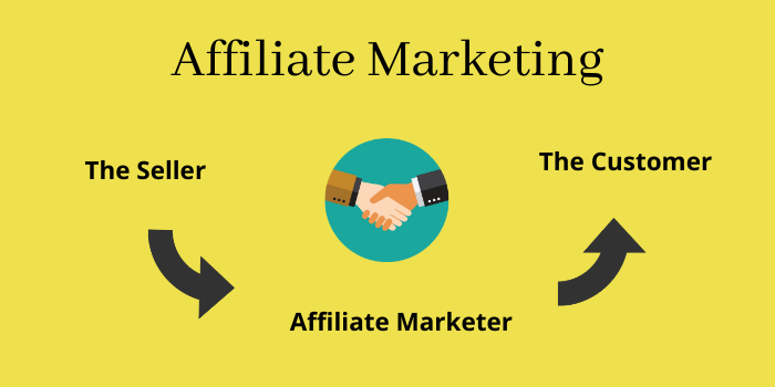 Benefits and importance of affiliate marketing