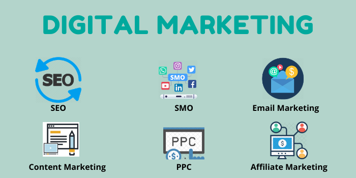 How Affiliate Marketing is Important in Digital Marketing Canada